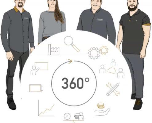 Pulswerk_360Grad_Analyse